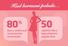 Kad hormoni polude: zanimljivi podaci o hormonskoj neravnoteži i inkontinenciji