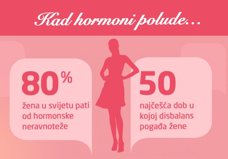 omjer stranica za muškarce žensko