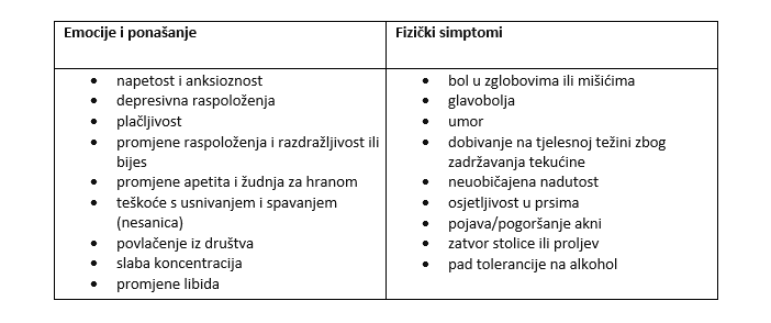 simptomi predmenstrualnog simptoma