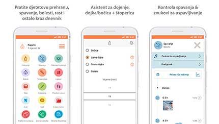 Prikaz kategorije dojenje i spavanje u LittleDot aplikaciji