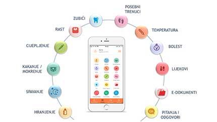Besplatni digitalni dnevnik za praćenje rasta i razvoja u LittleDot aplikaciji