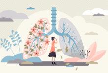 vježbe disanja covid-19